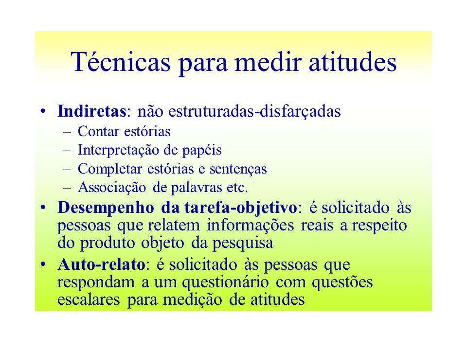 Técnicas para medir atitudes Indiretas: não estruturadas-disfarçadas –Contar estórias –Interpretação de papéis –Completar estórias e sentenças –Associ