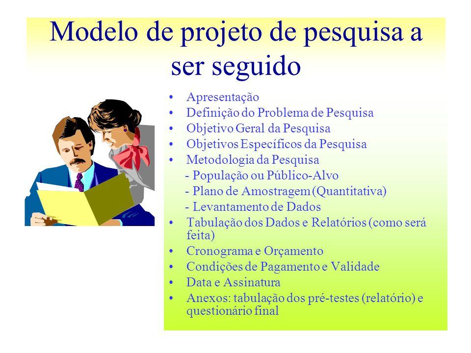 Modelo de projeto de pesquisa a ser seguido Apresentação Definição do Problema de Pesquisa Objetivo Geral da Pesquisa Objetivos Específicos da Pesquis