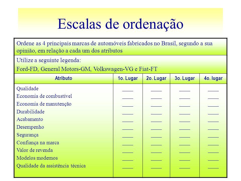 Escalas de ordenação Ordene as 4 principais marcas de automóveis fabricados no Brasil, segundo a sua opinião, em relação a cada um dos atributos Utili