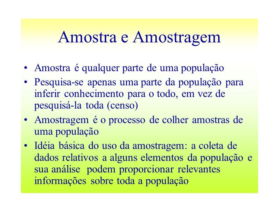 Amostra e Amostragem Amostra é qualquer parte de uma população Pesquisa-se apenas uma parte da população para inferir conhecimento para o todo, em vez
