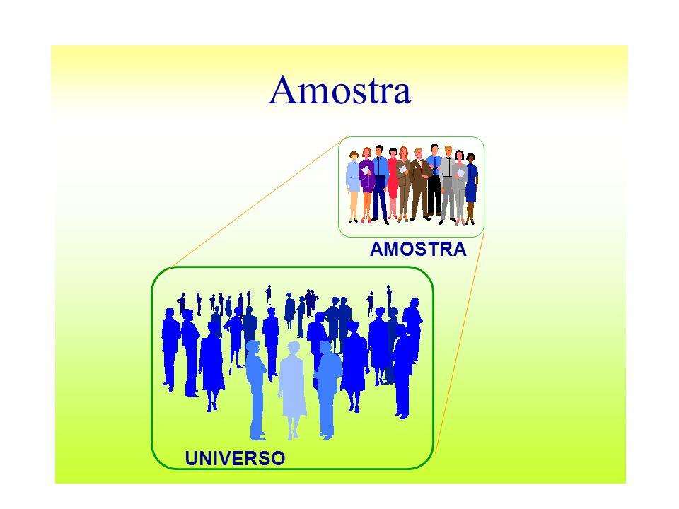 Amostra UNIVERSO AMOSTRA
