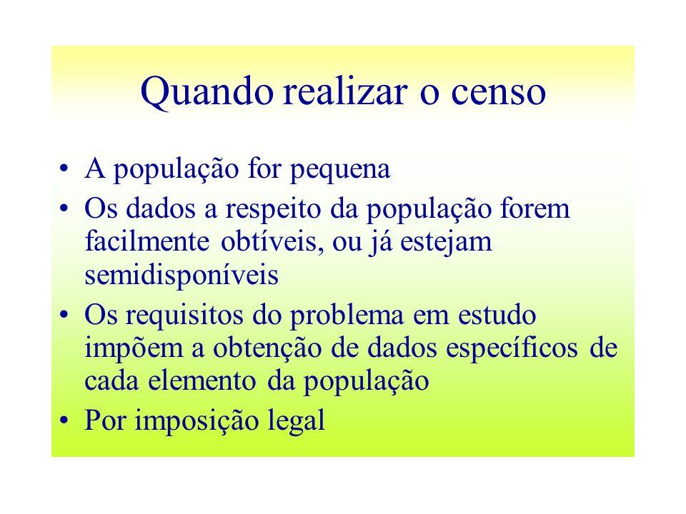 Quando realizar o censo A população for pequena Os dados a respeito da população forem facilmente obtíveis, ou já estejam semidisponíveis Os requisito