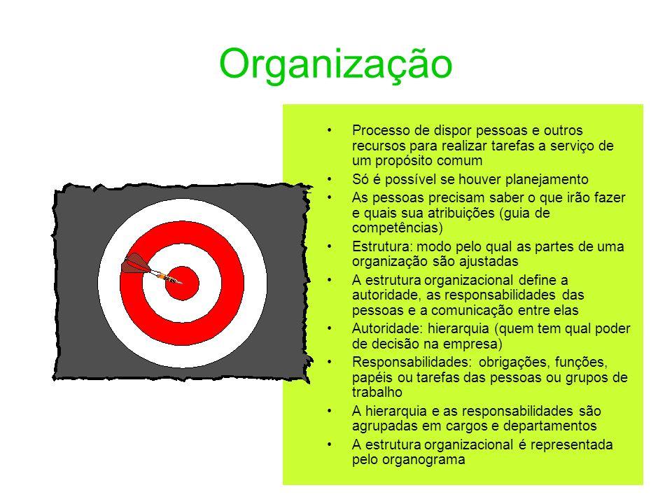 Organização Processo de dispor pessoas e outros recursos para realizar tarefas a serviço de um propósito comum Só é possível se houver planejamento As