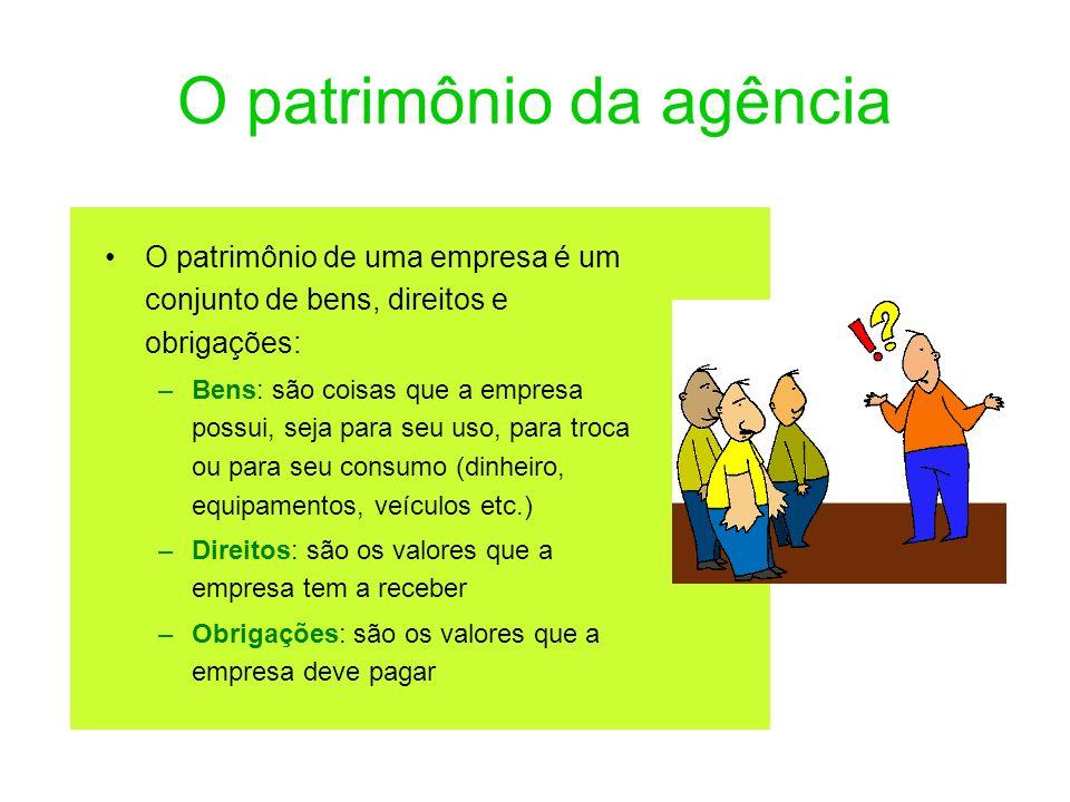 O patrimônio da agência O patrimônio de uma empresa é um conjunto de bens, direitos e obrigações: –Bens: são coisas que a empresa possui, seja para se