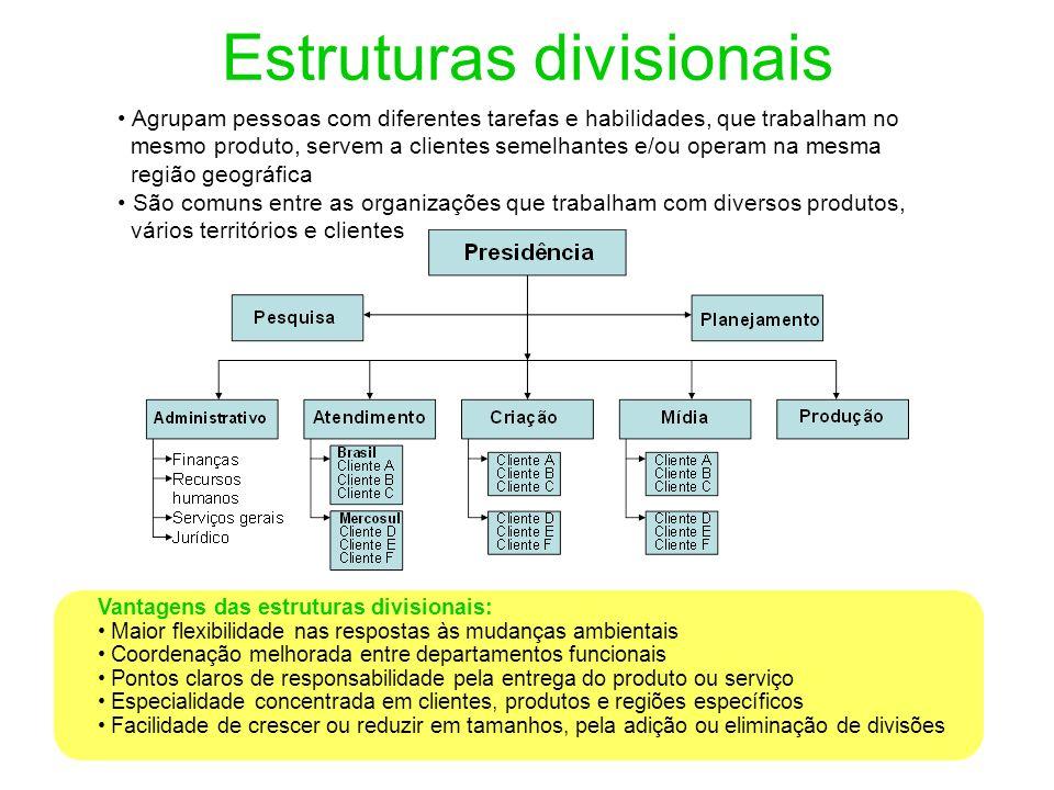 Estruturas divisionais Vantagens das estruturas divisionais: Maior flexibilidade nas respostas às mudanças ambientais Coordenação melhorada entre depa