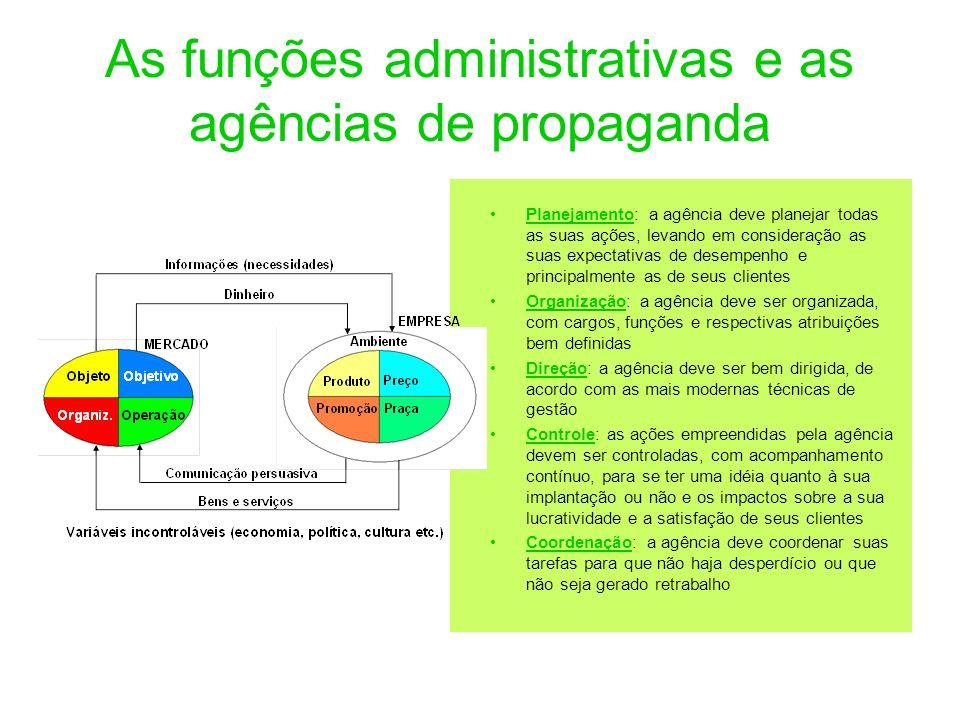 As funções administrativas e as agências de propaganda Planejamento: a agência deve planejar todas as suas ações, levando em consideração as suas expe