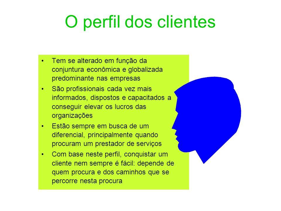 O perfil dos clientes Tem se alterado em função da conjuntura econômica e globalizada predominante nas empresas São profissionais cada vez mais inform