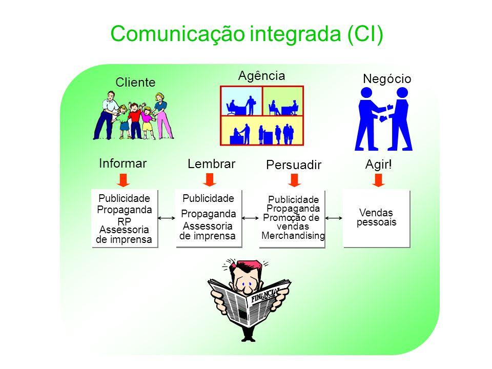 Comunicação integrada (CI) Cliente Agência Negócio Informar Lembrar Persuadir Agir! Publicidade Propaganda RP Publicidade Propaganda Publicidade Propa
