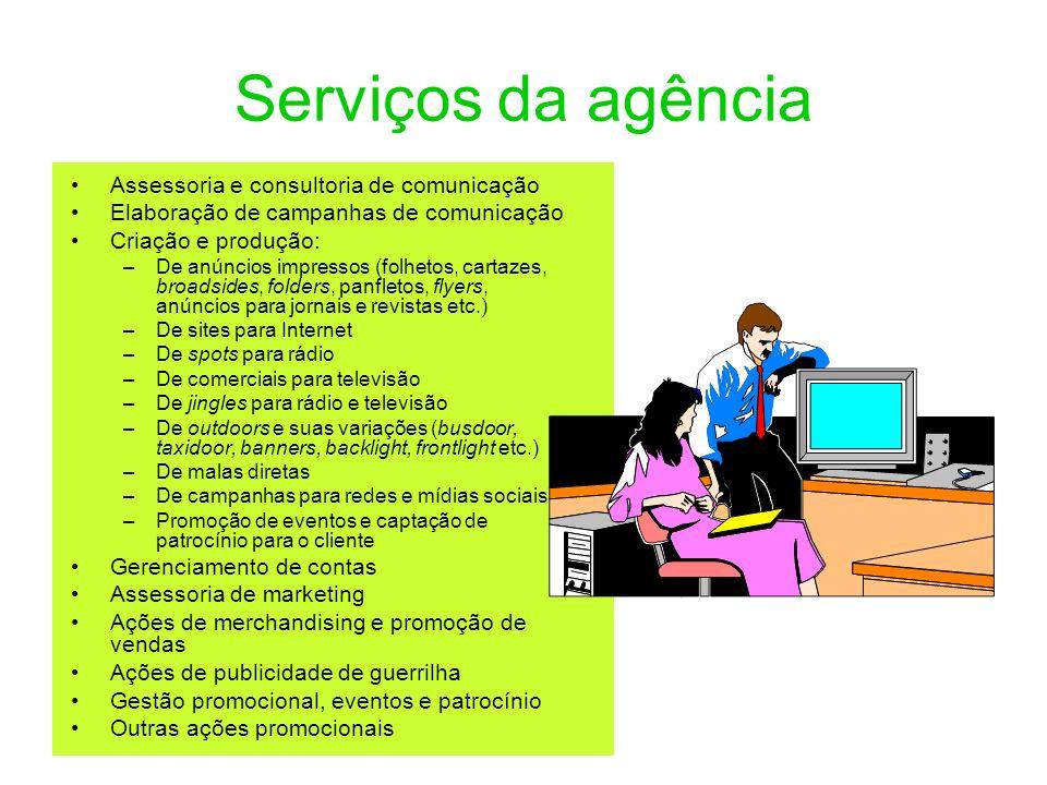 Serviços da agência Assessoria e consultoria de comunicação Elaboração de campanhas de comunicação Criação e produção: –De anúncios impressos (folheto