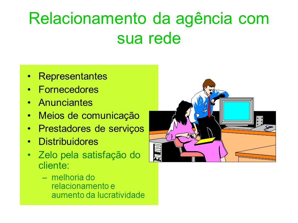 Relacionamento da agência com sua rede Representantes Fornecedores Anunciantes Meios de comunicação Prestadores de serviços Distribuidores Zelo pela s