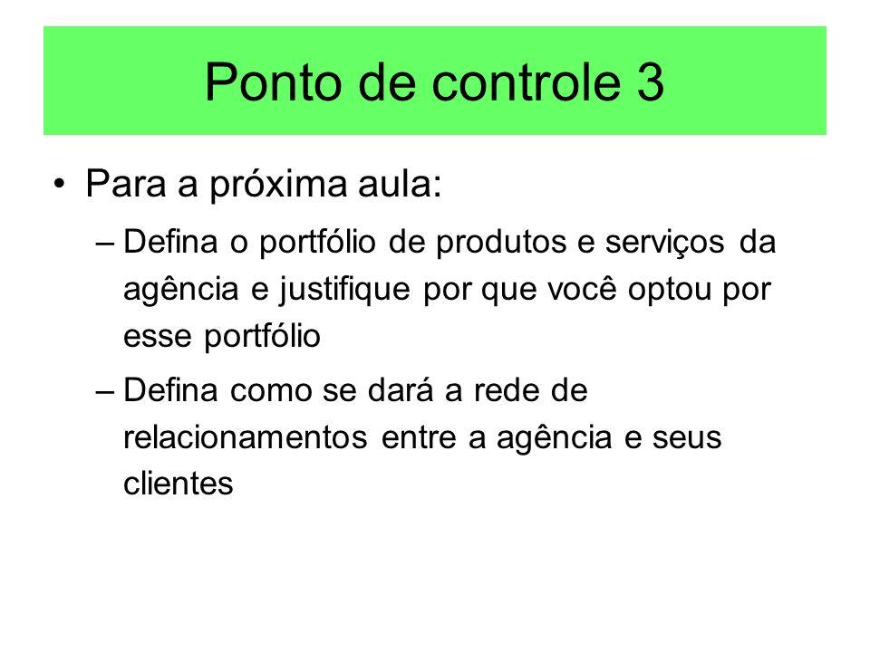 Ponto de controle 3 Para a próxima aula: –Defina o portfólio de produtos e serviços da agência e justifique por que você optou por esse portfólio –Def