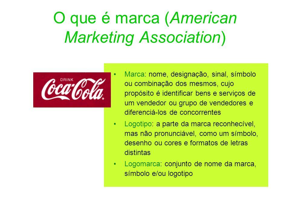 O que é marca (American Marketing Association) Marca: nome, designação, sinal, símbolo ou combinação dos mesmos, cujo propósito é identificar bens e s