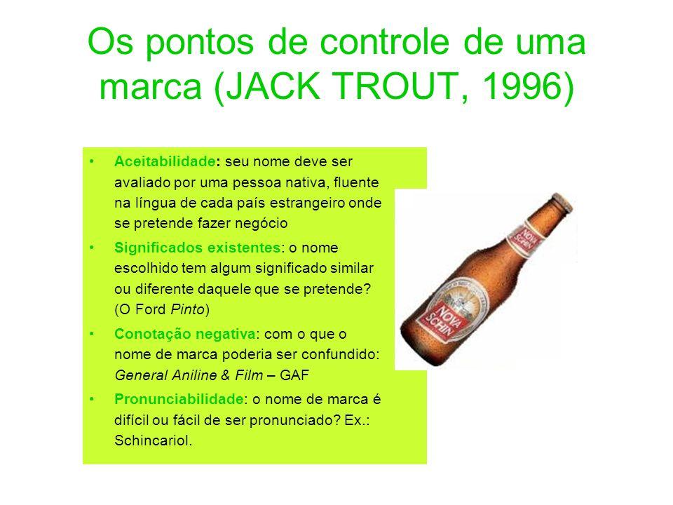 Os pontos de controle de uma marca (JACK TROUT, 1996) Aceitabilidade: seu nome deve ser avaliado por uma pessoa nativa, fluente na língua de cada país