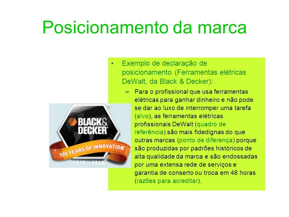 Posicionamento da marca Exemplo de declaração de posicionamento (Ferramentas elétricas DeWalt, da Black & Decker): –Para o profissional que usa ferram