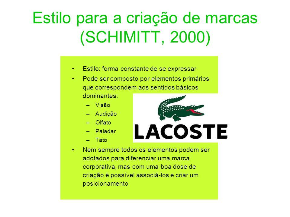 Estilo para a criação de marcas (SCHIMITT, 2000) Estilo: forma constante de se expressar Pode ser composto por elementos primários que correspondem ao
