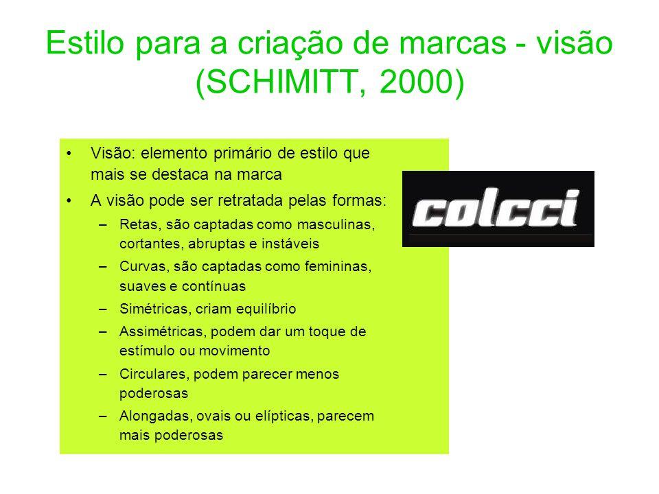 Estilo para a criação de marcas - visão (SCHIMITT, 2000) Visão: elemento primário de estilo que mais se destaca na marca A visão pode ser retratada pe