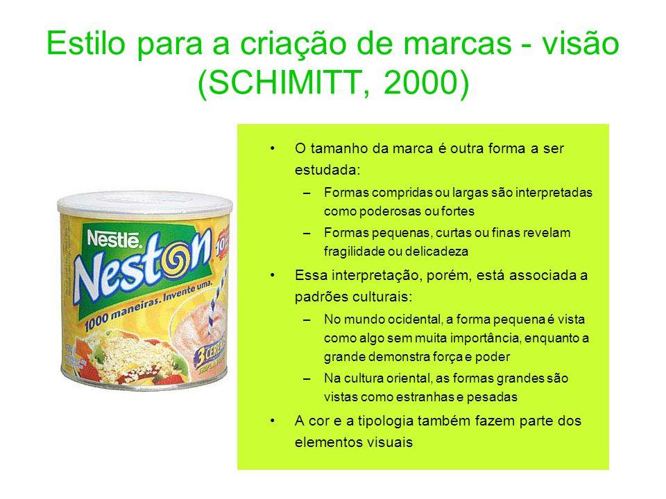Estilo para a criação de marcas - visão (SCHIMITT, 2000) O tamanho da marca é outra forma a ser estudada: –Formas compridas ou largas são interpretada