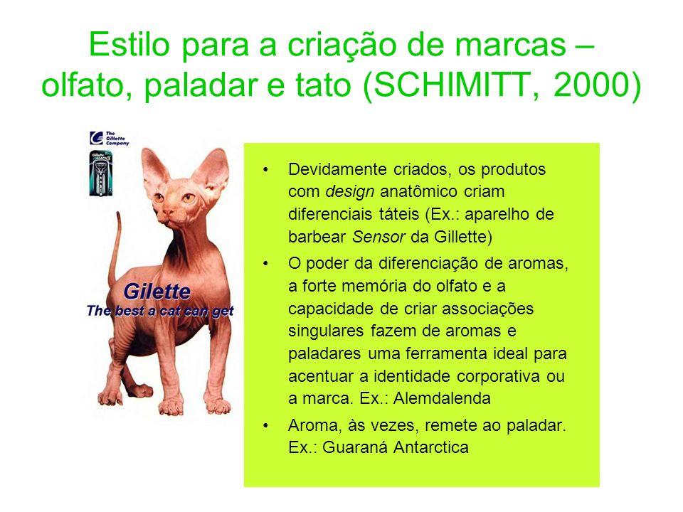 Estilo para a criação de marcas – olfato, paladar e tato (SCHIMITT, 2000) Devidamente criados, os produtos com design anatômico criam diferenciais tát