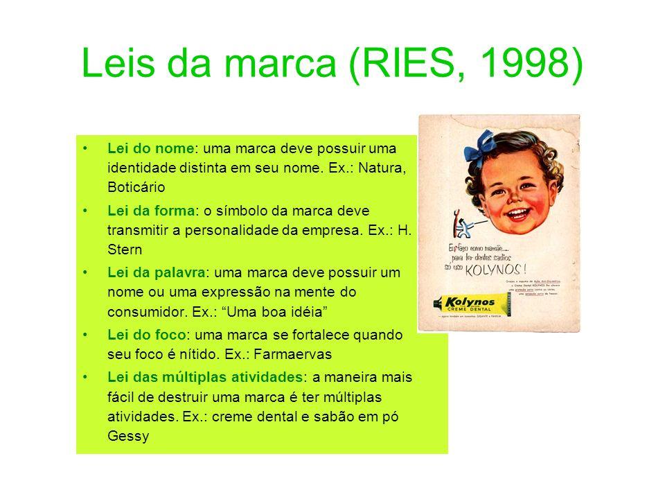 Leis da marca (RIES, 1998) Lei do nome: uma marca deve possuir uma identidade distinta em seu nome. Ex.: Natura, Boticário Lei da forma: o símbolo da