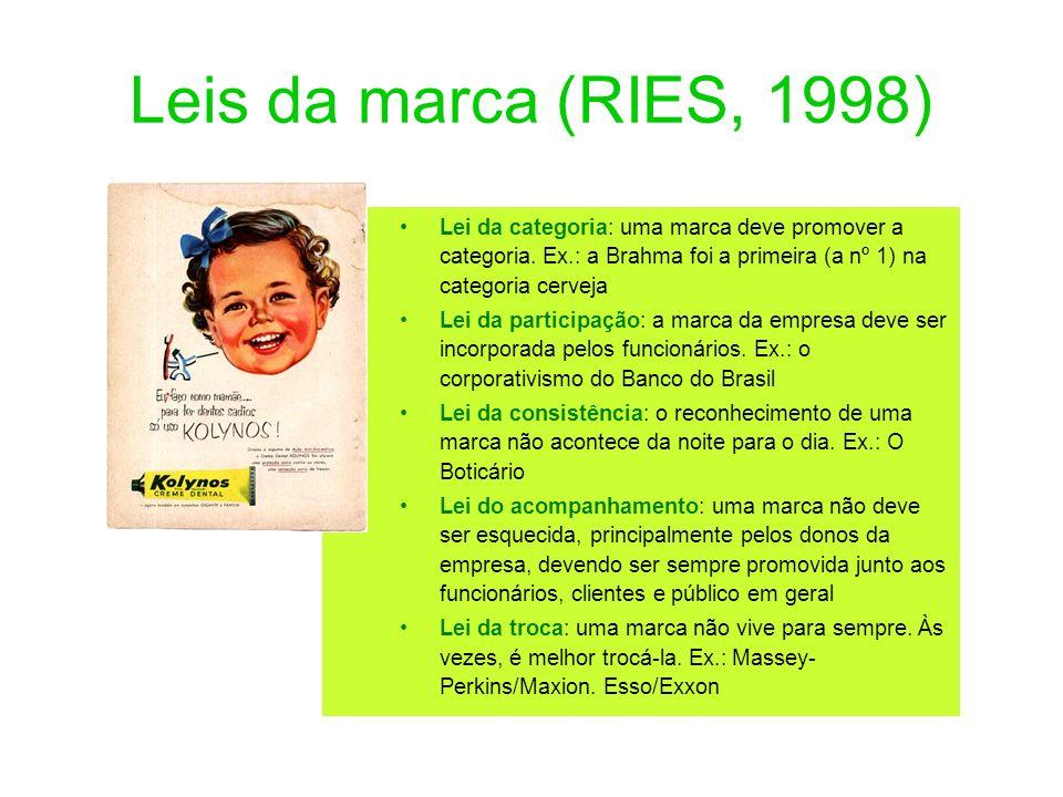 Leis da marca (RIES, 1998) Lei da categoria: uma marca deve promover a categoria. Ex.: a Brahma foi a primeira (a nº 1) na categoria cerveja Lei da pa
