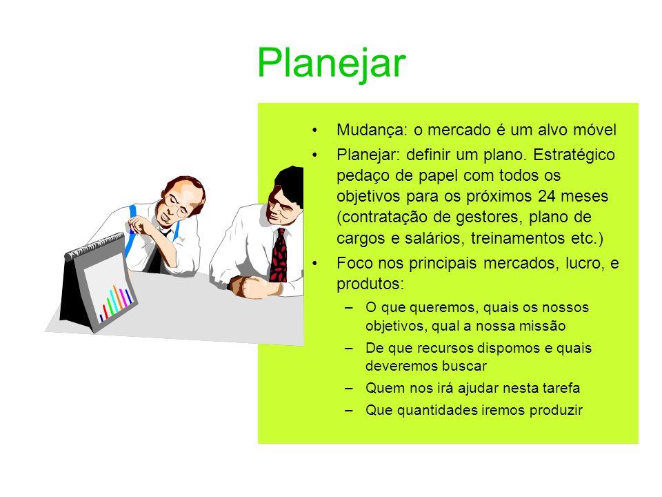 Planejar Mudança: o mercado é um alvo móvel Planejar: definir um plano. Estratégico pedaço de papel com todos os objetivos para os próximos 24 meses (
