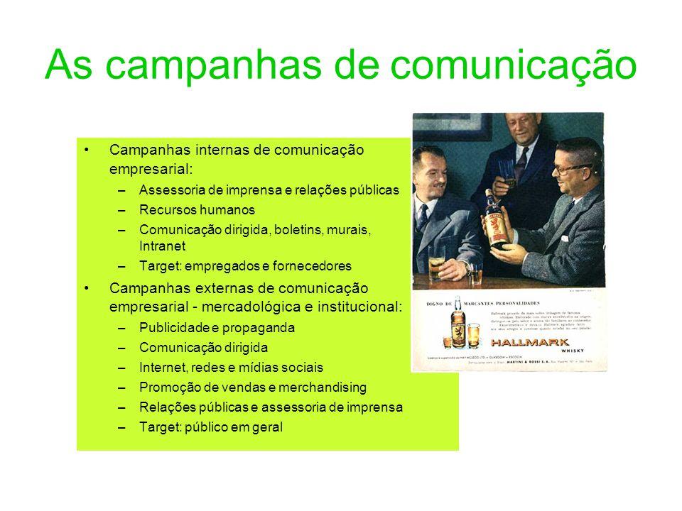 As campanhas de comunicação Campanhas internas de comunicação empresarial: –Assessoria de imprensa e relações públicas –Recursos humanos –Comunicação