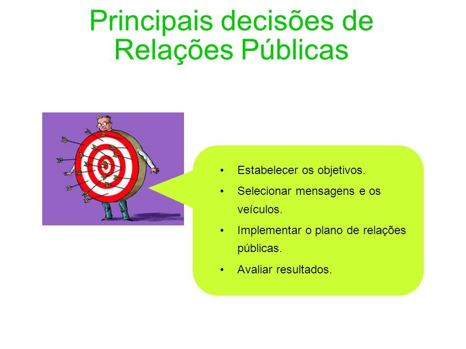 Principais decisões de Relações Públicas Estabelecer os objetivos. Selecionar mensagens e os veículos. Implementar o plano de relações públicas. Avali