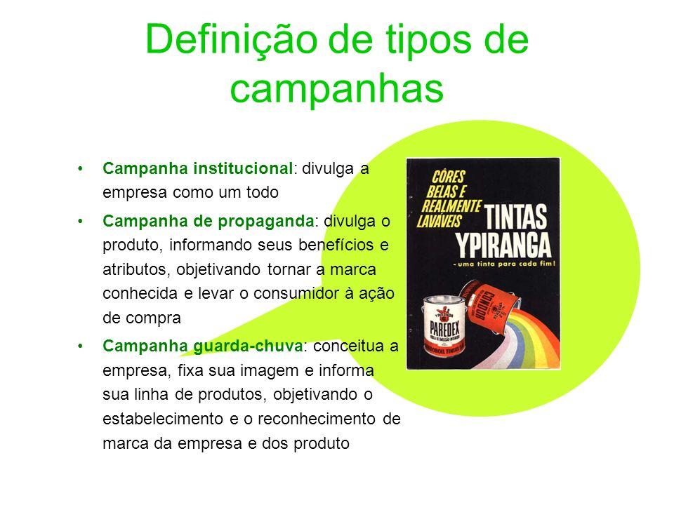 Definição de tipos de campanhas Campanha institucional: divulga a empresa como um todo Campanha de propaganda: divulga o produto, informando seus bene