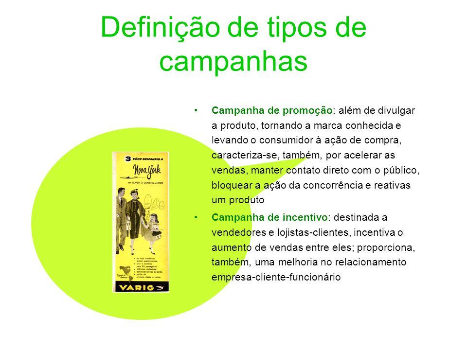 Definição de tipos de campanhas Campanha de promoção: além de divulgar a produto, tornando a marca conhecida e levando o consumidor à ação de compra,
