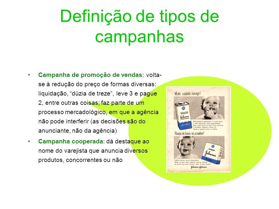 Definição de tipos de campanhas Campanha de promoção de vendas: volta- se à redução do preço de formas diversas: liquidação, dúzia de treze, leve 3 e