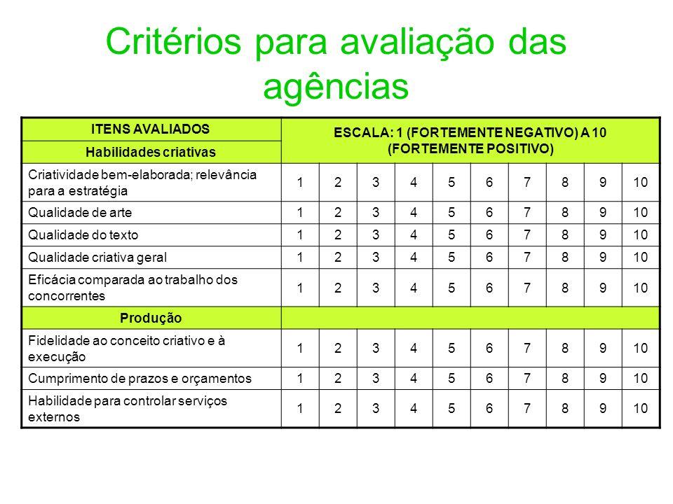 Critérios para avaliação das agências ITENS AVALIADOS ESCALA: 1 (FORTEMENTE NEGATIVO) A 10 (FORTEMENTE POSITIVO) Habilidades criativas Criatividade be