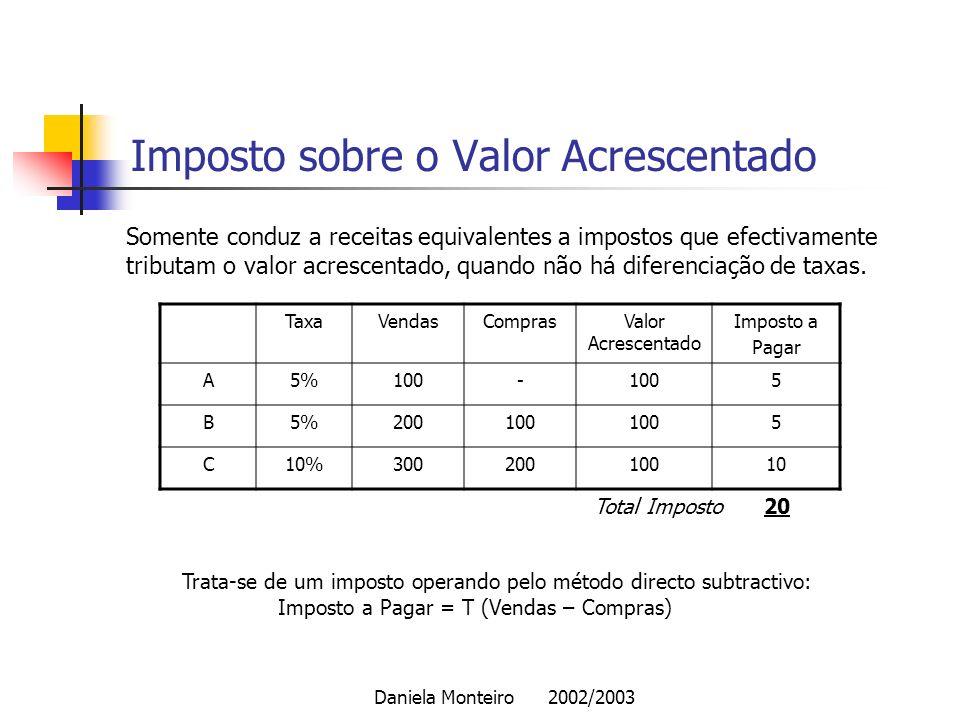 Daniela Monteiro 2002/2003 Imposto sobre o Valor Acrescentado Somente conduz a receitas equivalentes a impostos que efectivamente tributam o valor acr