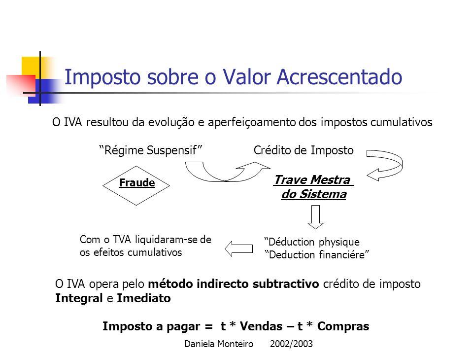 Daniela Monteiro 2002/2003 Imposto sobre o Valor Acrescentado O IVA resultou da evolução e aperfeiçoamento dos impostos cumulativos Régime Suspensif C