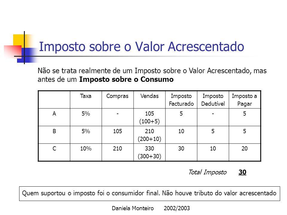 Daniela Monteiro 2002/2003 Imposto sobre o Valor Acrescentado Não se trata realmente de um Imposto sobre o Valor Acrescentado, mas antes de um Imposto