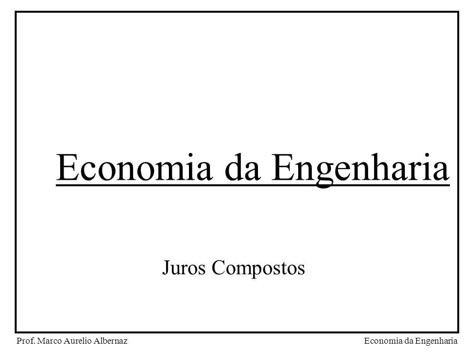 Economia da EngenhariaProf. Marco Aurelio Albernaz Economia da Engenharia Juros Compostos
