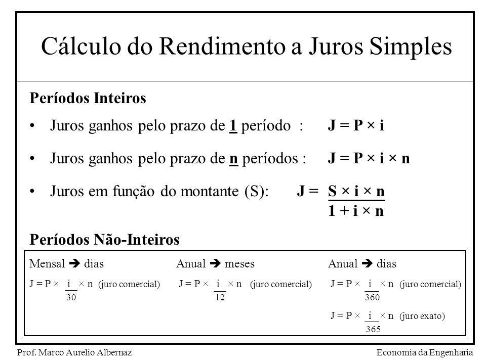 Economia da EngenhariaProf. Marco Aurelio Albernaz Cálculo do Rendimento a Juros Simples Períodos Inteiros Juros ganhos pelo prazo de 1 período : J =