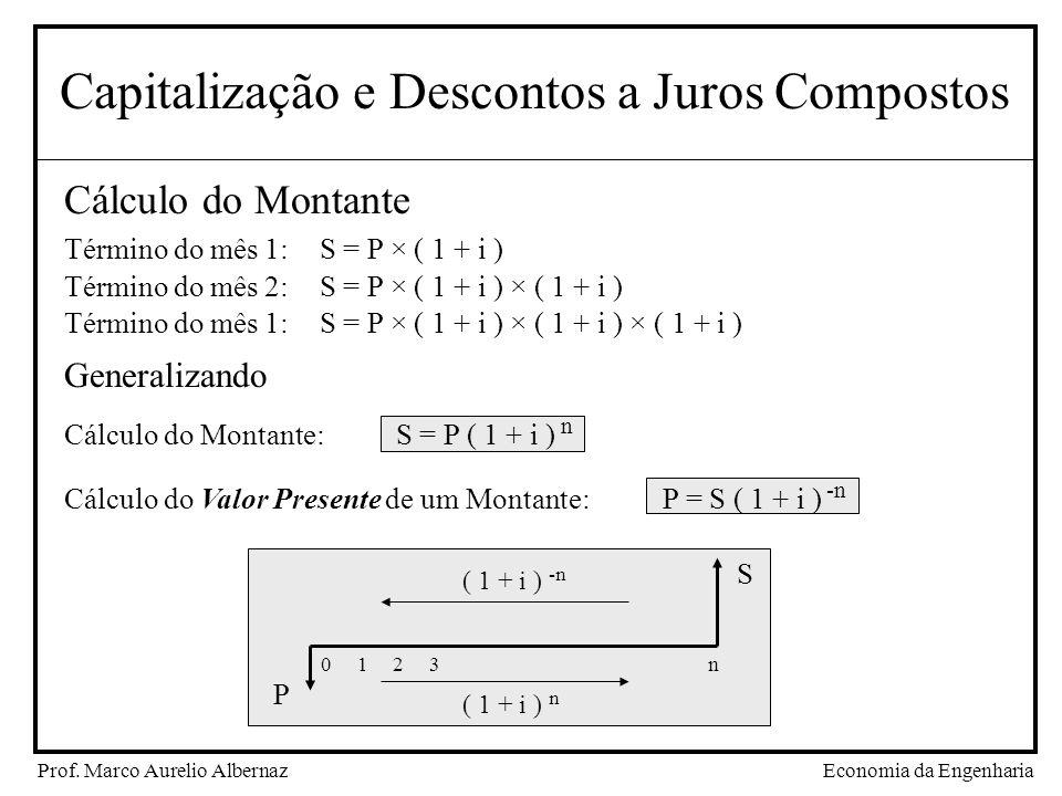 Economia da EngenhariaProf. Marco Aurelio Albernaz Capitalização e Descontos a Juros Compostos Cálculo do Montante Término do mês 1:S = P × ( 1 + i )