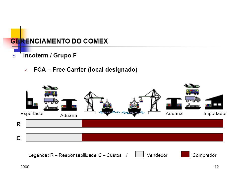 12 Incoterm / Grupo F FCA – Free Carrier (local designado) GERENCIAMENTO DO COMEX R C Legenda : R – Responsabilidade C – Custos / Vendedor Comprador Exportador Aduana Importador 2009