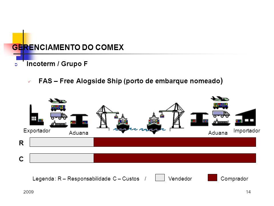 14 Incoterm / Grupo F FAS – Free Alogside Ship (porto de embarque nomeado ) GERENCIAMENTO DO COMEX R C Legenda : R – Responsabilidade C – Custos / Vendedor Comprador Exportador Aduana Importador 2009