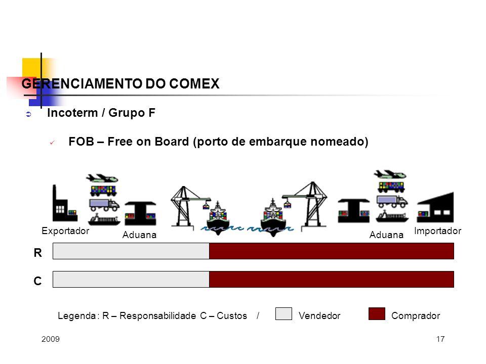 17 Incoterm / Grupo F FOB – Free on Board (porto de embarque nomeado) GERENCIAMENTO DO COMEX R C Legenda : R – Responsabilidade C – Custos / Vendedor Comprador Exportador Aduana Importador 2009