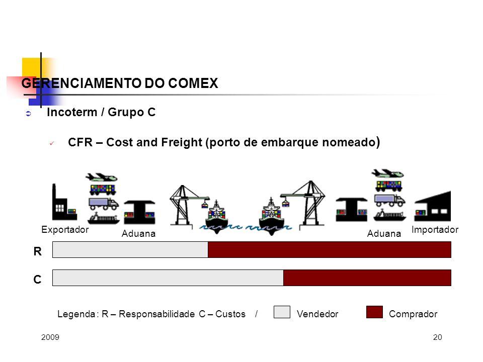 20 Incoterm / Grupo C CFR – Cost and Freight (porto de embarque nomeado ) GERENCIAMENTO DO COMEX R C Legenda : R – Responsabilidade C – Custos / Vendedor Comprador Exportador Aduana Importador 2009