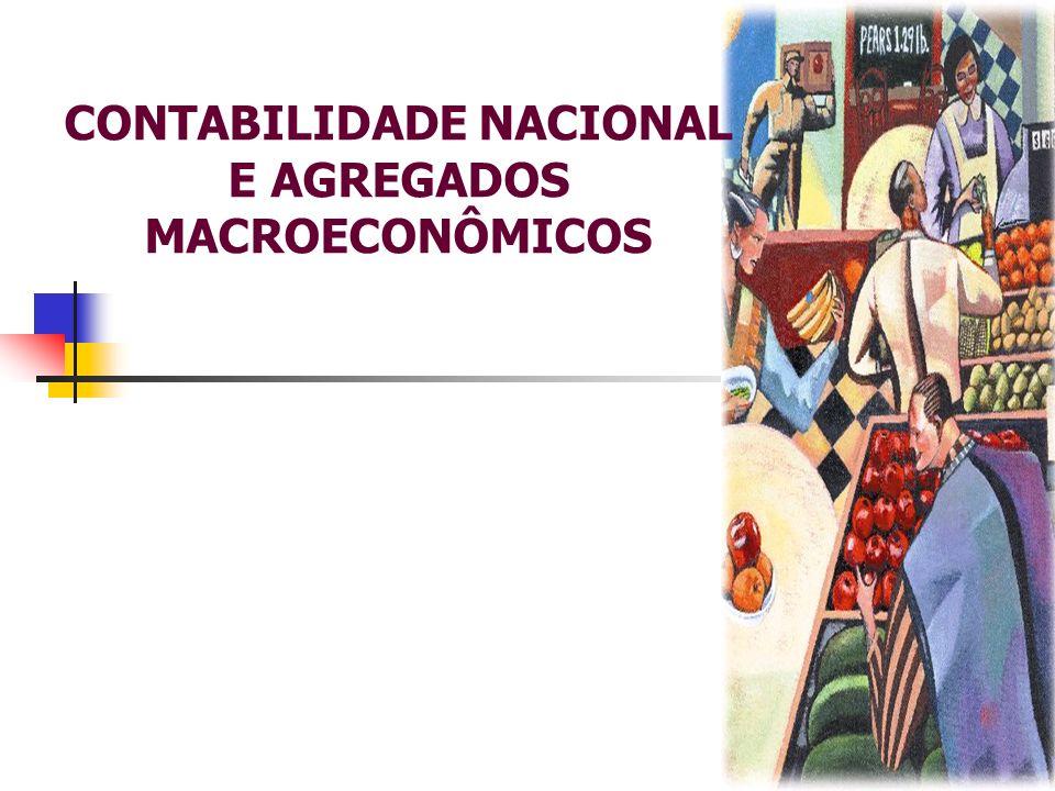 Contabilidade Nacional e Agregados Macroeconômicos VALOR PRODUTO INSUMOSVALOR ADICIONADO Trigo1400 Farinha Pão MENSURAÇÃO VALOR ADICIONADO 245140105 390245145 390