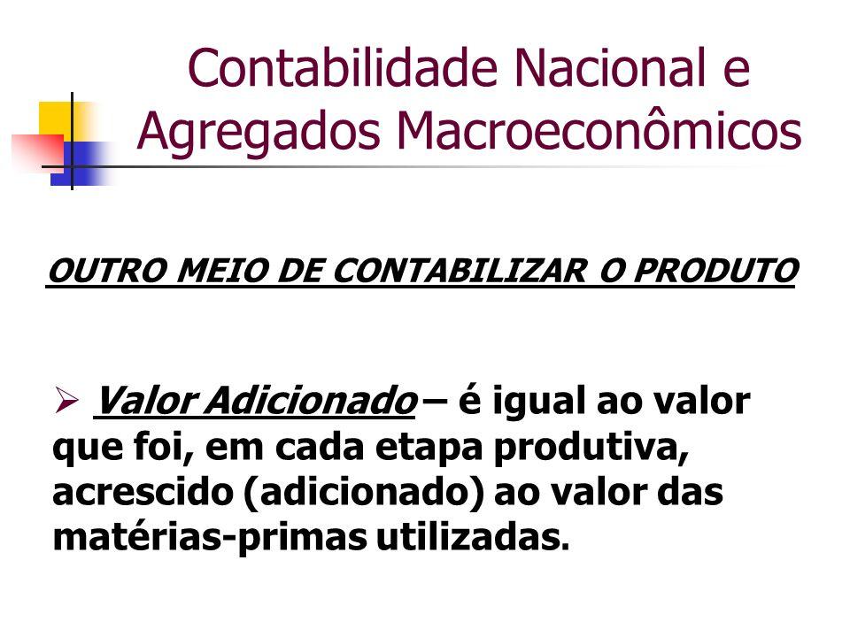 Contabilidade Nacional e Agregados Macroeconômicos OUTRO MEIO DE CONTABILIZAR O PRODUTO Valor Adicionado – é igual ao valor que foi, em cada etapa pro