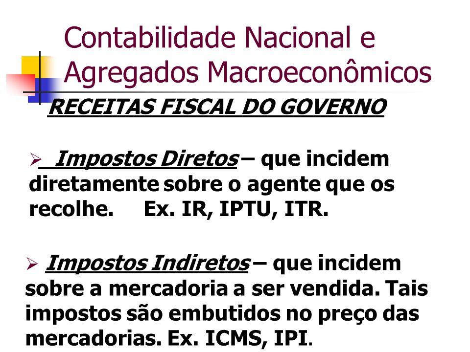 Contabilidade Nacional e Agregados Macroeconômicos RECEITAS FISCAL DO GOVERNO Impostos Diretos – que incidem diretamente sobre o agente que os recolhe