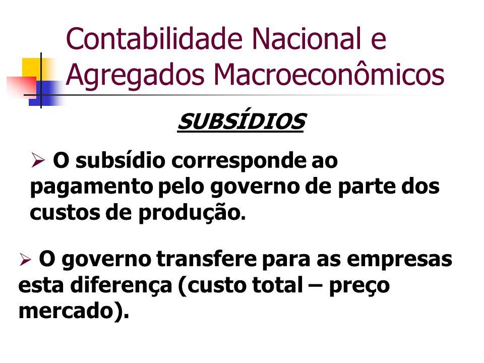 Contabilidade Nacional e Agregados Macroeconômicos SUBSÍDIOS O subsídio corresponde ao pagamento pelo governo de parte dos custos de produção. O gover