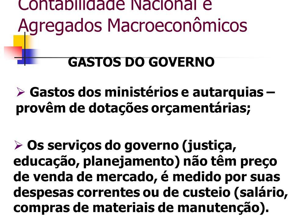 Contabilidade Nacional e Agregados Macroeconômicos GASTOS DO GOVERNO Gastos dos ministérios e autarquias – provêm de dotações orçamentárias; Os serviç