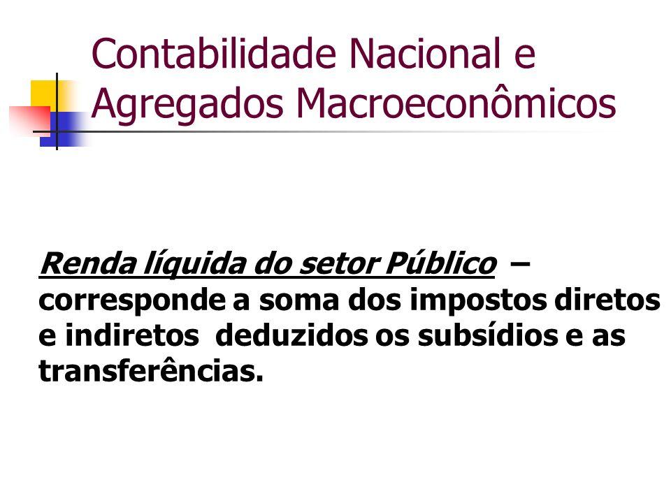 Contabilidade Nacional e Agregados Macroeconômicos Renda líquida do setor Público – corresponde a soma dos impostos diretos e indiretos deduzidos os s