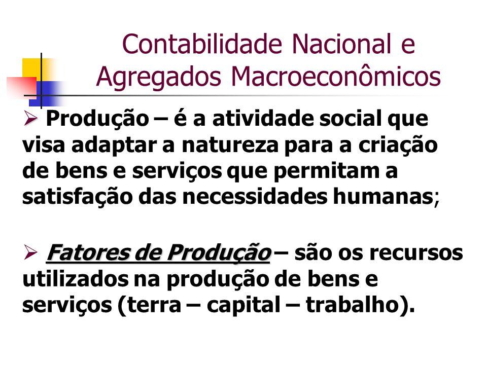 Contabilidade Nacional e Agregados Macroeconômicos SUBSÍDIOS O subsídio corresponde ao pagamento pelo governo de parte dos custos de produção.