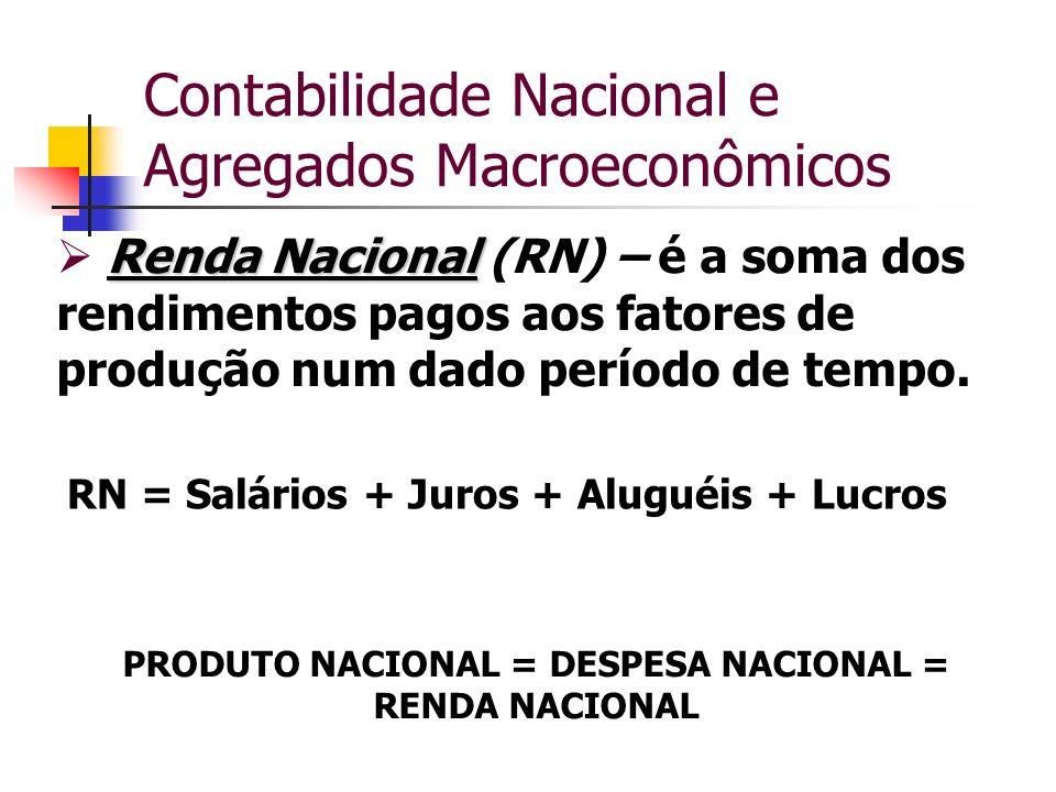 Contabilidade Nacional e Agregados Macroeconômicos Renda Nacional Renda Nacional (RN) – é a soma dos rendimentos pagos aos fatores de produção num dad