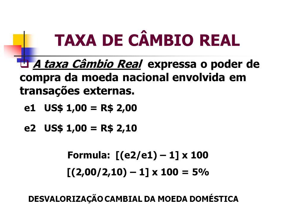 TAXA DE CÂMBIO REAL A taxa Câmbio Real expressa o poder de compra da moeda nacional envolvida em transações externas. e1 US$ 1,00 = R$ 2,00 e2 US$ 1,0